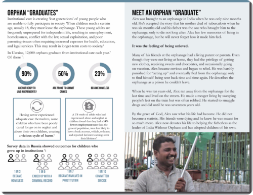 2015 Annual Report- how you made a difference in the lives of orphans around the world!